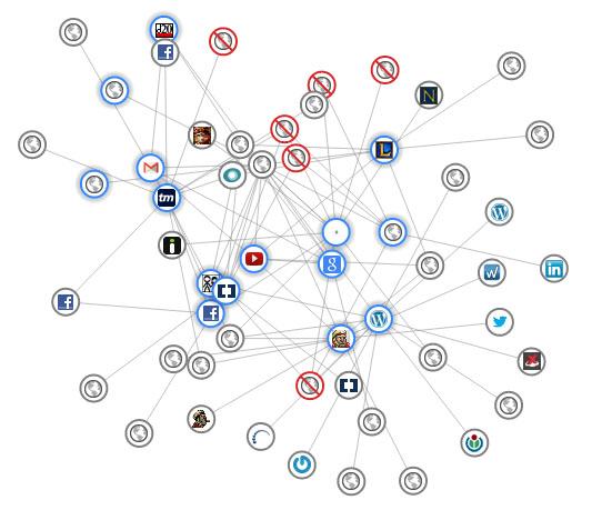 collusion graph
